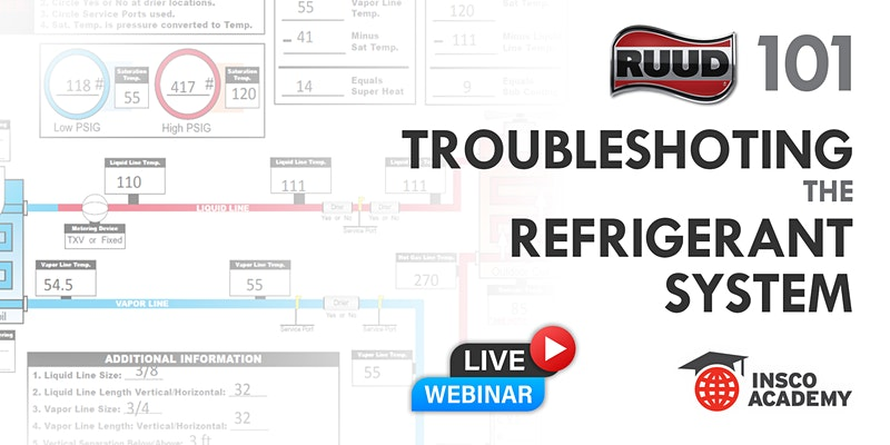 Troubleshooting the Refrigerant System